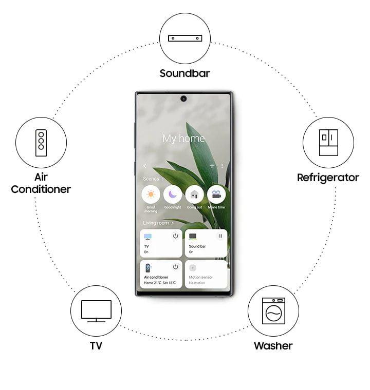Smartthings App